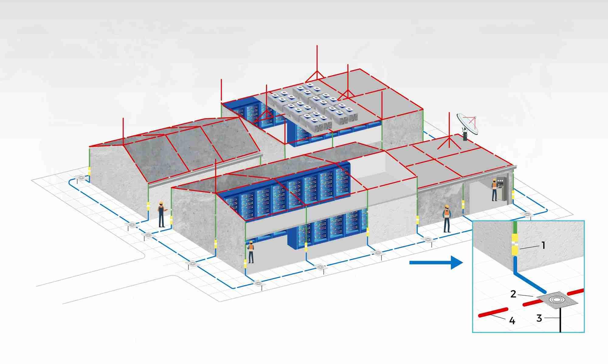 LPI Earthing System